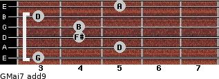 GMaj7(add9) for guitar on frets 3, 5, 4, 4, 3, 5
