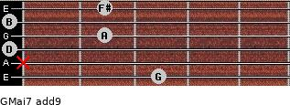 GMaj7(add9) for guitar on frets 3, x, 0, 2, 0, 2
