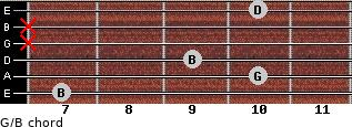 G/B for guitar on frets 7, 10, 9, x, x, 10