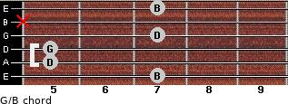 G/B for guitar on frets 7, 5, 5, 7, x, 7