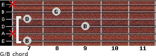 G/B for guitar on frets 7, x, 9, 7, 8, x