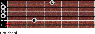 G/B for guitar on frets x, 2, 0, 0, 0, 3