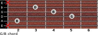 G/B for guitar on frets x, 2, 5, 4, 3, x