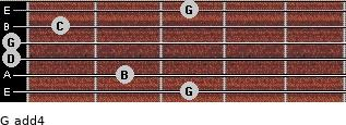 G add(4) for guitar on frets 3, 2, 0, 0, 1, 3