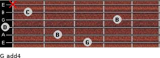 G add(4) for guitar on frets 3, 2, 0, 4, 1, x