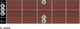 G add(4) for guitar on frets 3, 3, 0, 0, 0, 3