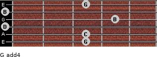 G add(4) for guitar on frets 3, 3, 0, 4, 0, 3