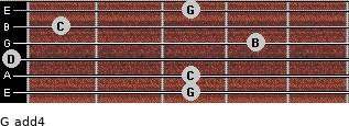 G add(4) for guitar on frets 3, 3, 0, 4, 1, 3