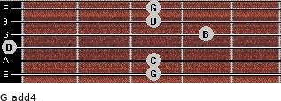G add(4) for guitar on frets 3, 3, 0, 4, 3, 3