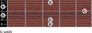 G add(4) for guitar on frets 3, 3, 0, 5, 0, 3