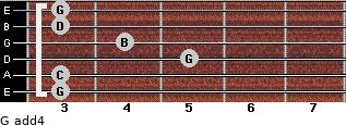 G add(4) for guitar on frets 3, 3, 5, 4, 3, 3