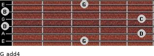 G add(4) for guitar on frets 3, 5, 0, 5, 0, 3
