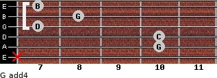G add(4) for guitar on frets x, 10, 10, 7, 8, 7