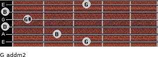 G add(m2) for guitar on frets 3, 2, 0, 1, 0, 3