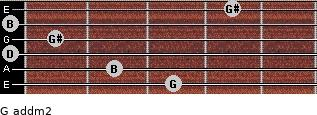 G add(m2) for guitar on frets 3, 2, 0, 1, 0, 4