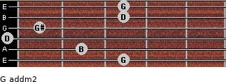 G add(m2) for guitar on frets 3, 2, 0, 1, 3, 3
