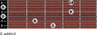 G add(m2) for guitar on frets 3, 2, 0, 4, 0, 4