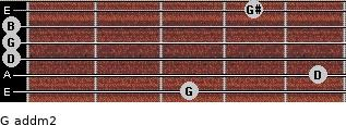 G add(m2) for guitar on frets 3, 5, 0, 0, 0, 4
