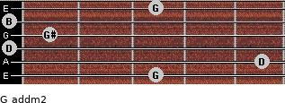 G add(m2) for guitar on frets 3, 5, 0, 1, 0, 3