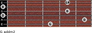 G add(m2) for guitar on frets 3, 5, 0, 4, 0, 4