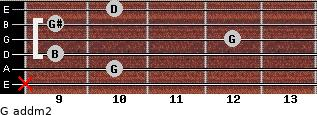 G add(m2) for guitar on frets x, 10, 9, 12, 9, 10