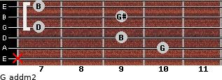 G add(m2) for guitar on frets x, 10, 9, 7, 9, 7
