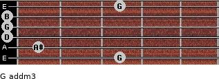 G add(m3) for guitar on frets 3, 1, 0, 0, 0, 3
