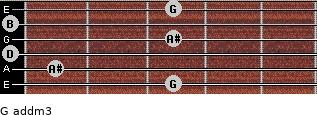 G add(m3) for guitar on frets 3, 1, 0, 3, 0, 3