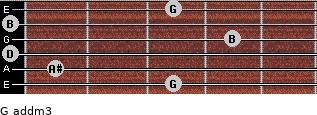 G add(m3) for guitar on frets 3, 1, 0, 4, 0, 3