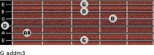 G add(m3) for guitar on frets 3, 1, 0, 4, 3, 3