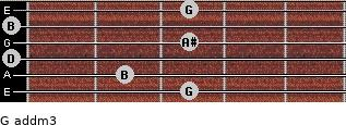 G add(m3) for guitar on frets 3, 2, 0, 3, 0, 3