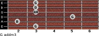 G add(m3) for guitar on frets 3, 2, 5, 3, 3, 3