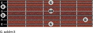 G add(m3) for guitar on frets 3, 5, 0, 3, 0, 3
