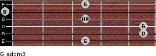 G add(m3) for guitar on frets 3, 5, 5, 3, 0, 3