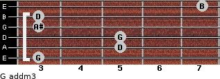 G add(m3) for guitar on frets 3, 5, 5, 3, 3, 7