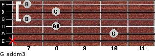 G add(m3) for guitar on frets x, 10, 8, 7, 8, 7