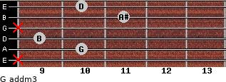 G add(m3) for guitar on frets x, 10, 9, x, 11, 10