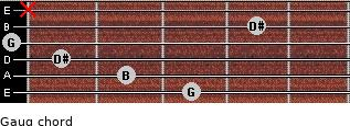 Gaug for guitar on frets 3, 2, 1, 0, 4, x