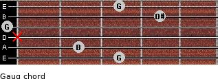 Gaug for guitar on frets 3, 2, x, 0, 4, 3