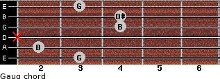 Gaug for guitar on frets 3, 2, x, 4, 4, 3