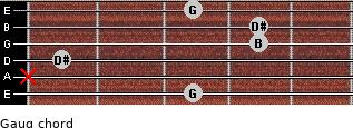 Gaug for guitar on frets 3, x, 1, 4, 4, 3