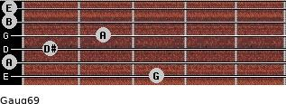Gaug6/9 for guitar on frets 3, 0, 1, 2, 0, 0