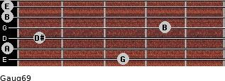 Gaug6/9 for guitar on frets 3, 0, 1, 4, 0, 0