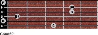 Gaug6/9 for guitar on frets 3, 0, 1, 4, 4, 0