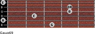 Gaug6/9 for guitar on frets 3, 0, 2, 4, 4, 0