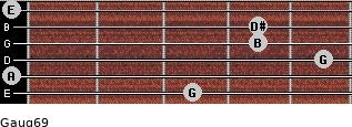 Gaug6/9 for guitar on frets 3, 0, 5, 4, 4, 0