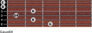 Gaug6/9 for guitar on frets 3, 2, 1, 2, 0, 0