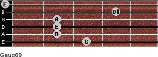 Gaug6/9 for guitar on frets 3, 2, 2, 2, 4, 0