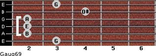 Gaug6/9 for guitar on frets 3, 2, 2, 2, 4, 3