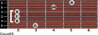 Gaug6/9 for guitar on frets 3, 2, 2, 2, 4, 5